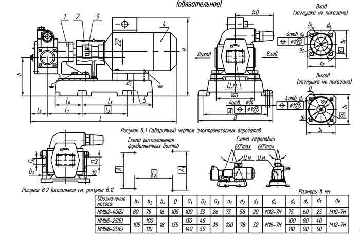 Габаритный чертеж насосов НМШ 2-40, насос НМШ 5-25, насос НМШ 8-25